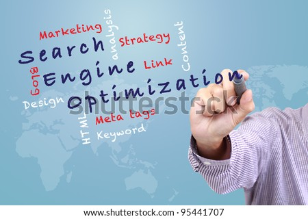 Search engine optimization ( SEO) and other related words,hand drawn on white board - stock photo