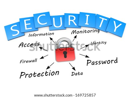 Security words as a concept - stock photo