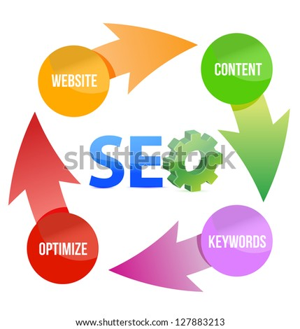 seo gear industrial illustration with arrows and words. Design over white - stock photo