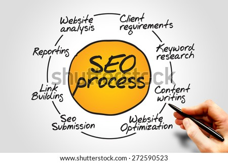 SEO process information flow chart, business concept - stock photo