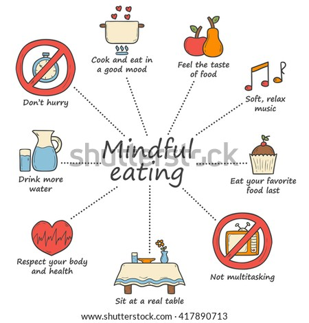 Set of cartoon hand drawn objects on mindful eating theme - stock photo