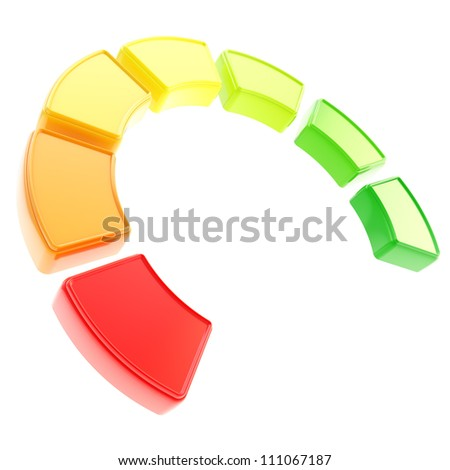 Seven levels of energy efficiency as dimensional segmented indicator curve isolated on white background - stock photo