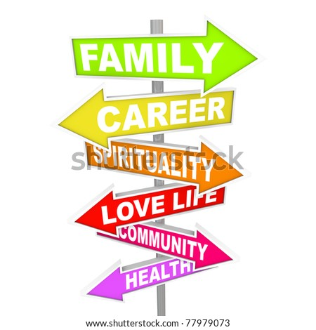 Several colorful arrow street signs with elements of your life prioritized -- family, career, spirituality, love life, community and health -- showing the importance of reaching balance - stock photo
