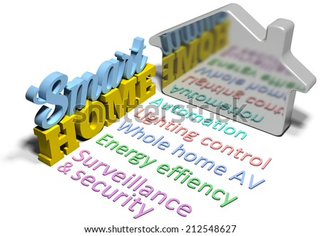 Smart home energy efficiency control technology words symbol  - stock photo