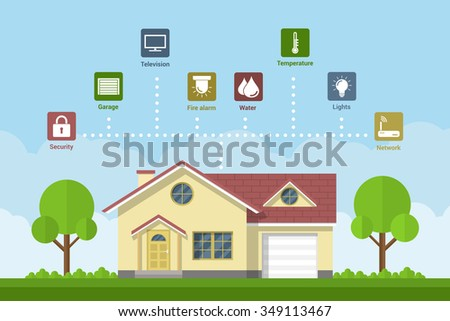 Smart home technology. Flat style concept of a smart home system with centralized control. Infographic template. - stock photo