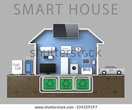 smart house concept powered by fuel cell,with text description - stock photo