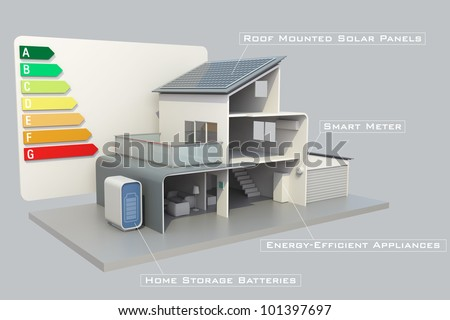 Smart house with energy performance rating and texts - stock photo