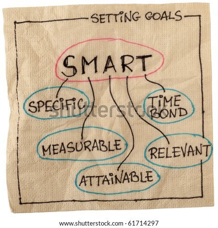SMART (Specific, Measurable, Attainable, Relevant, Time-bound) goal setting concept - sketch on a cocktail napkin isolated on white with clipping path - stock photo
