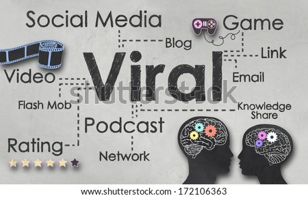 Social Media and Terms of Viral Marketing  - stock photo