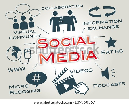 Social media is the interaction among people in which they create, share or exchange information and ideas in virtual communities and networks. User-generated content. - stock photo