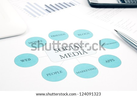 Social Media network business, concept flow chart. Pen, tablet touchpad and smartphone on background. Blue Toned - stock photo