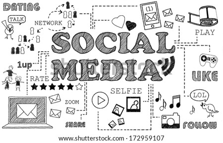 Social Media on Whiteboard with black Chalk Doodles - stock photo