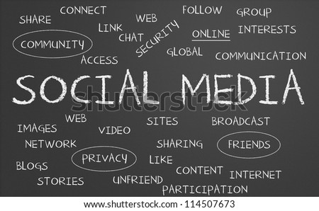 Social media word cloud written on a chalkboard - stock photo