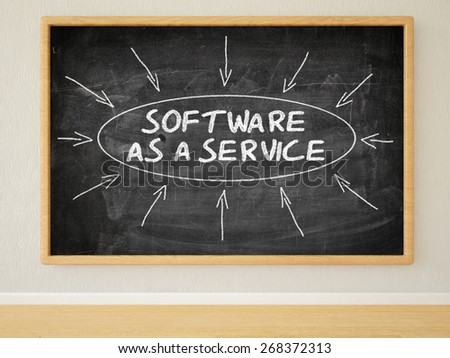 Software as a Service - 3d render illustration of text on black chalkboard in a room. - stock photo