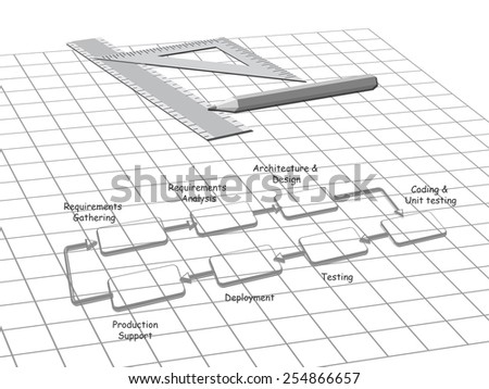 Software Development Life cycle Drawing on Graph paper background - stock photo