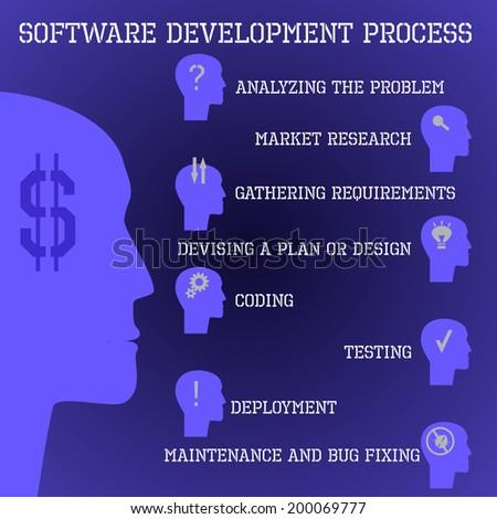 Software Development Process Infographic. Raster version. - stock photo