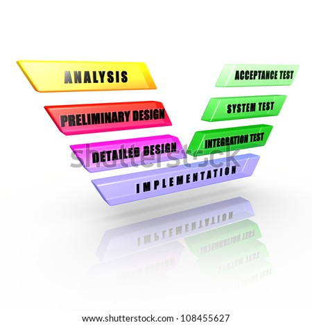 Software development V-Model: Phases and levels of a software development life cycle - stock photo
