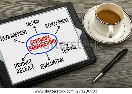 software engineering concept flowchart hand drawing on tablet pc - stock photo