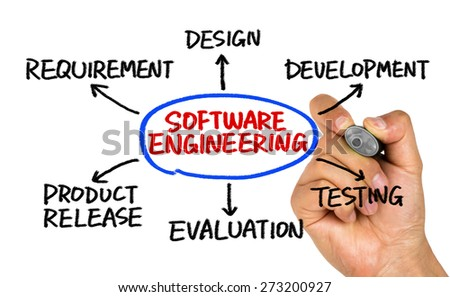 software engineering concept flowchart hand drawing on whiteboard - stock photo