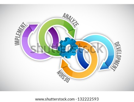 software process cycle illustration design over white - stock photo