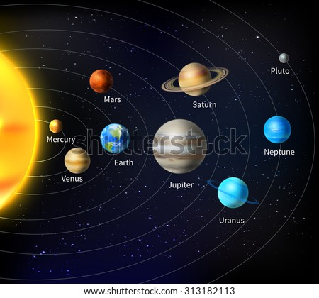 Solar system background with sun and planets on orbit  illustration - stock photo