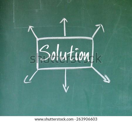 solution arrow on blackboard - stock photo