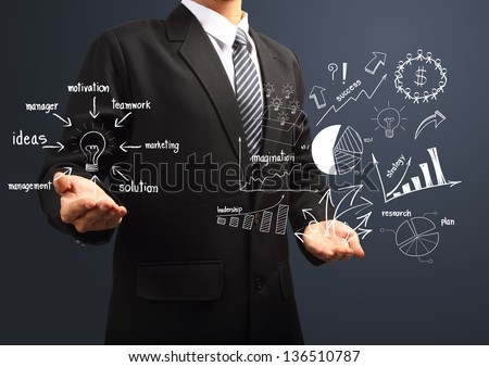 Solution concept in the hands of businessmen, Creative drawing business strategy plan idea - stock photo