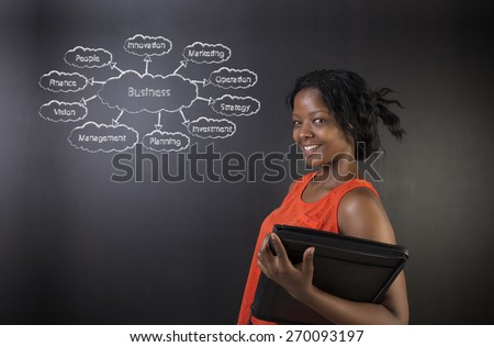 South African or African American woman teacher or student with her hand out against a blackboard background with a chalk business diagram - stock photo