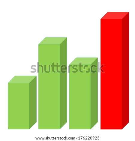 Statistic graph with big green bars and last red one that grew up in white background - stock photo