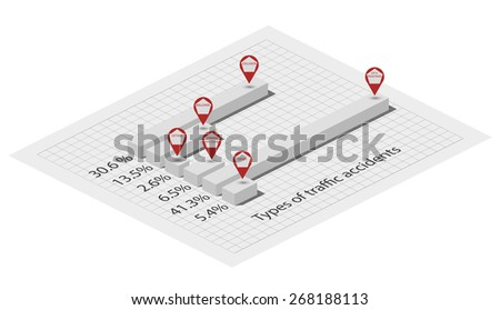 Statistical data traffic accidents. Types of accidents. - stock photo