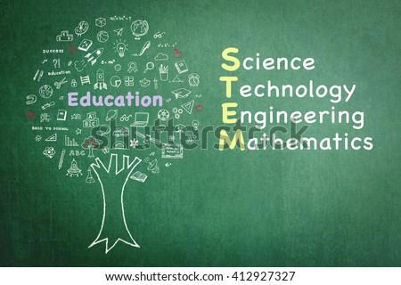 STEM education tree: Science Technology Engineering Mathematics knowledge-based educational integration school practice illustrative graphic design doodle on green chalkboard blackboard background - stock photo