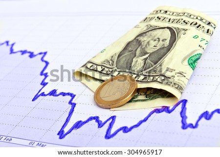 Stock market graph with 1 dollar banknote and euro coin - stock photo