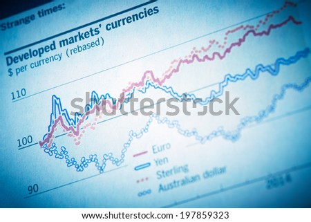 Strange times trading currencies. Graph showing the rise and fall of the Euro, Yen and Sterling against the Dollar. - stock photo