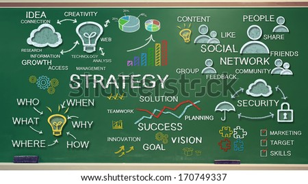Strategy idea sketching on green chalk board - stock photo