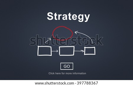 Strategy Tactics Vision Solution Process Concept - stock photo