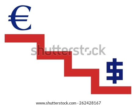 strong euro and weak Dollar on a stair - stock photo