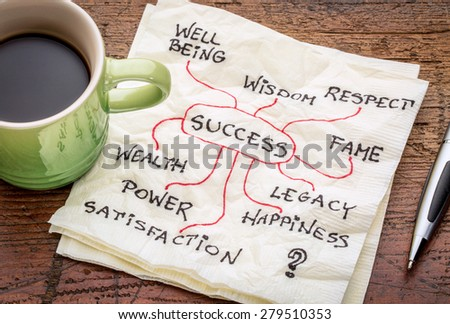 success concept or mindmap on a napkin with cup of coffee - stock photo