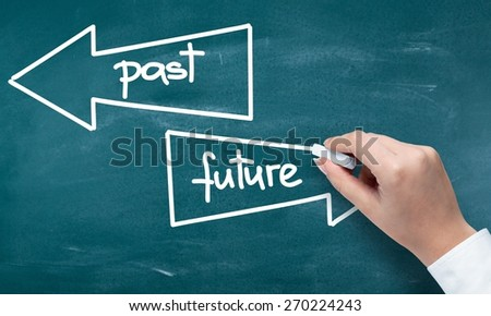 Success. Hand drawing Future concept with white chalk on a blackboard. Choosing Future instead of Past. - stock photo