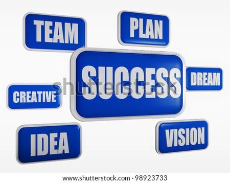Success, team, plan, idea, creative, vision, dream - stock photo
