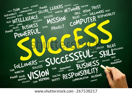 SUCCESS word cloud, business concept - stock photo