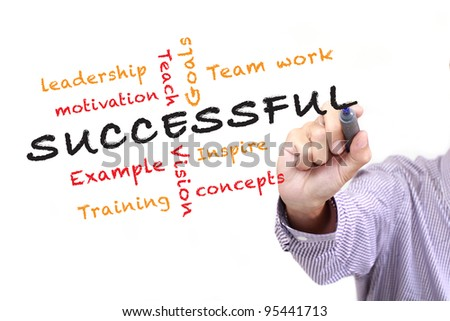 successful concept and other related words,hand drawn on white board - stock photo