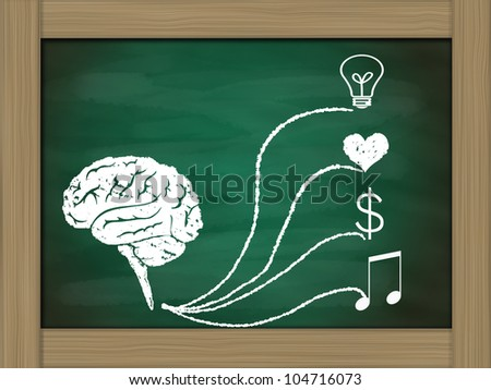 successful concept,hand drawing Brain maze puzzle on green chalkboard - stock photo