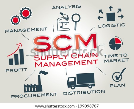 Supply chain management is the management of the flow of goods. Chart with keywords and icons - stock photo