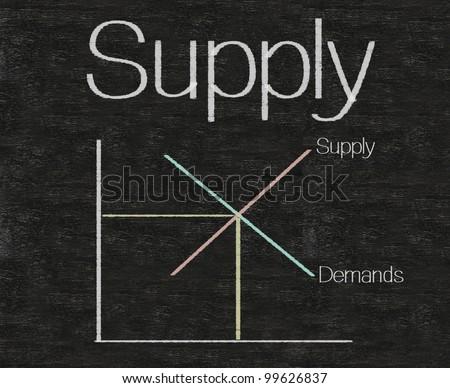 supply written on blackboard background high resolution - stock photo