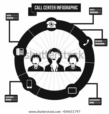 Support call center infographic - stock photo