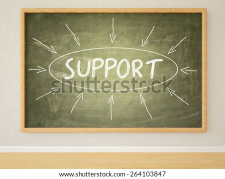 Support - 3d render illustration of text on green blackboard in a room. - stock photo