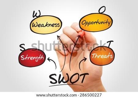 SWOT analysis diagram, business concept - stock photo