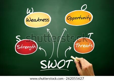 SWOT analysis diagram, business concept on blackboard - stock photo