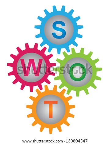 SWOT Analysis For Business Strategy Management Concept Present By Colorful Gear With Colorful S, W, O, T Letter Inside Isolated on White Background - stock photo