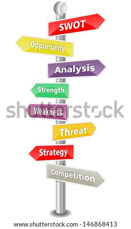 SWOT - word cloud - colored signpost - NEW TOP TREND - stock photo